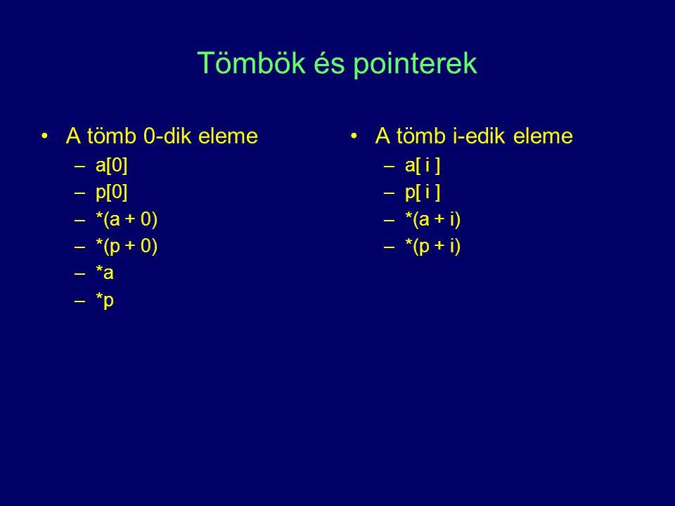 Tömbök és pointerek A tömb 0-dik eleme A tömb i-edik eleme a[0] p[0]